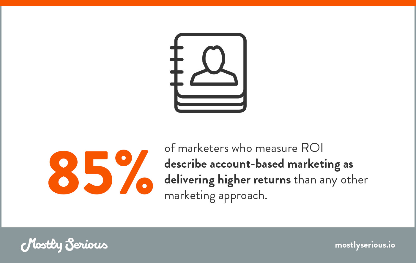 Advantages of Account-Based Marketing
