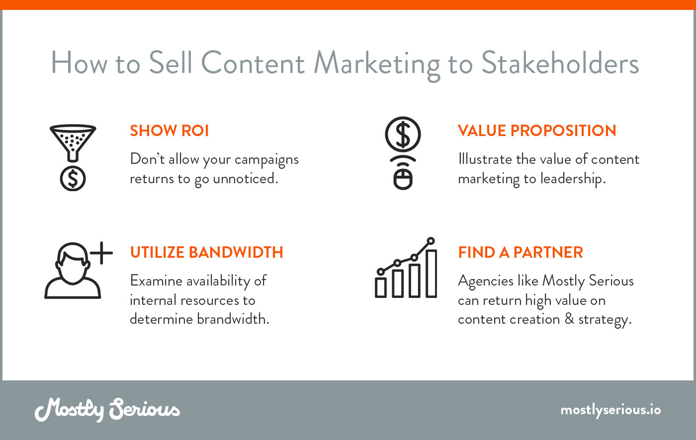Selling Content Marketing to Internal Stakeholders