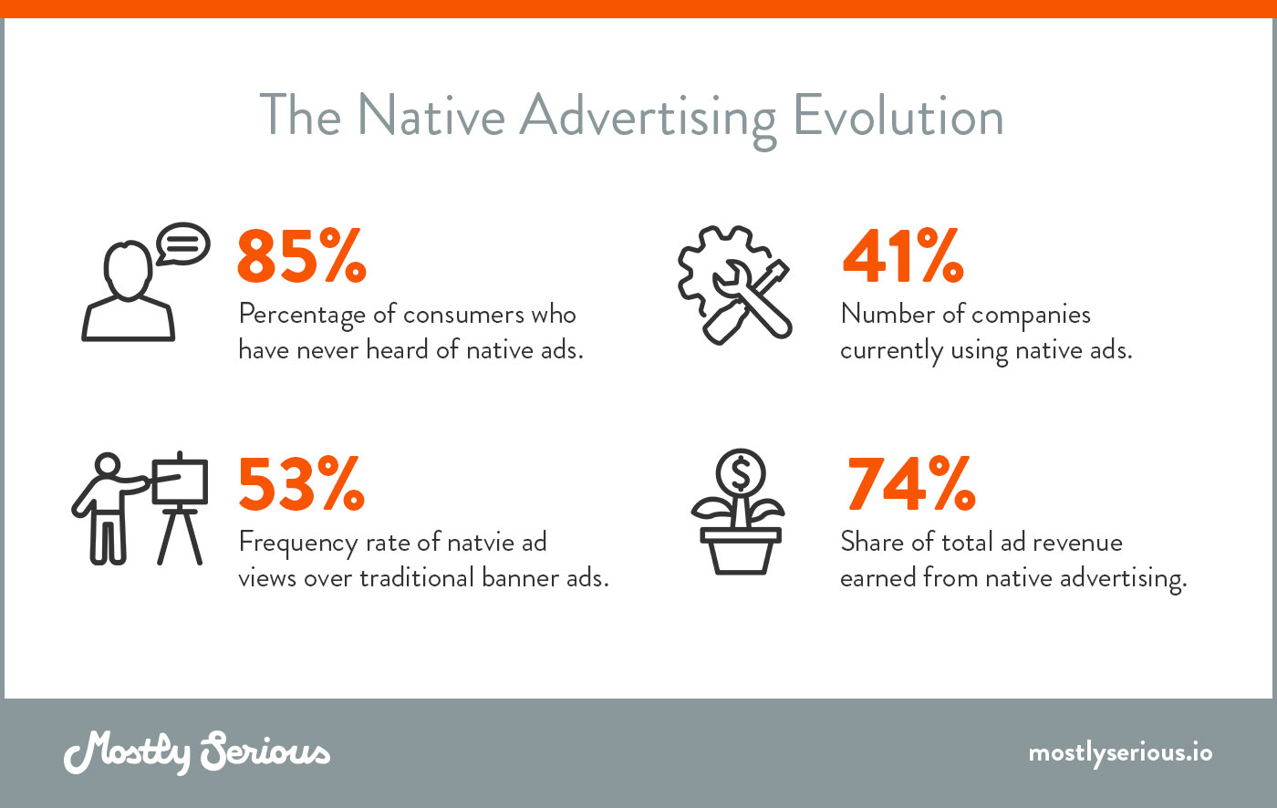 The Native Advertising Expansion